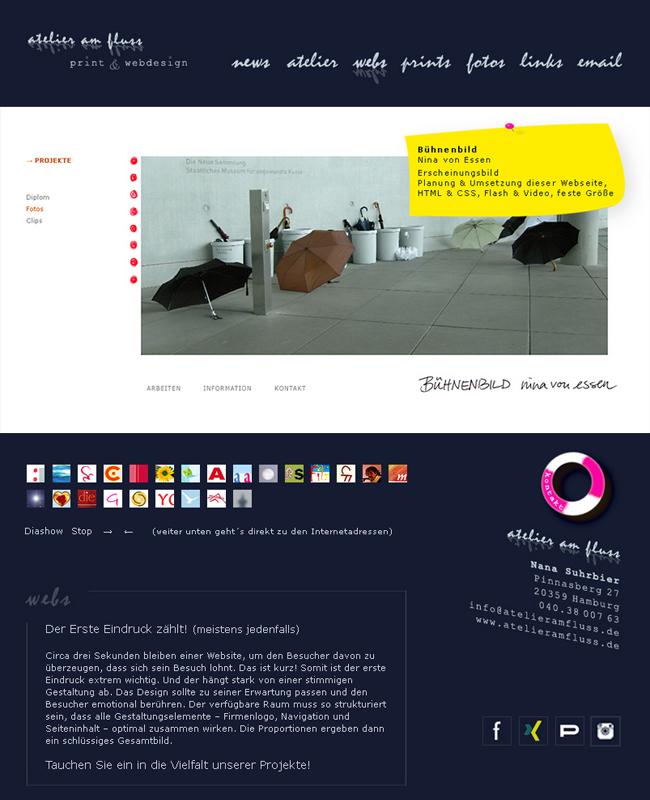 Atelier am Fluss Website